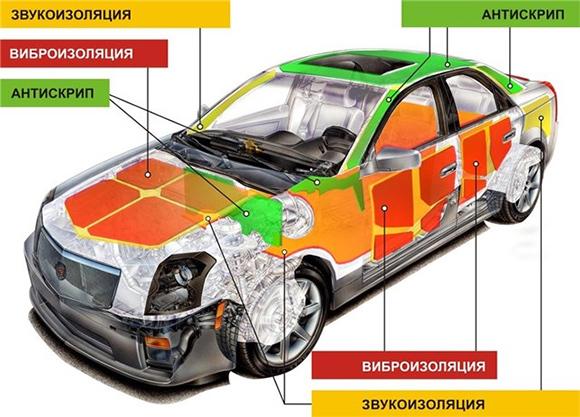 Правильно автомобиля как видео сделать шумоизоляцию
